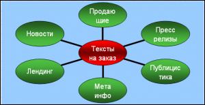 Визитка копирайтера ilmarin - оборотная сторона