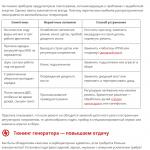 Статья о выборе генератора для ВАЗа