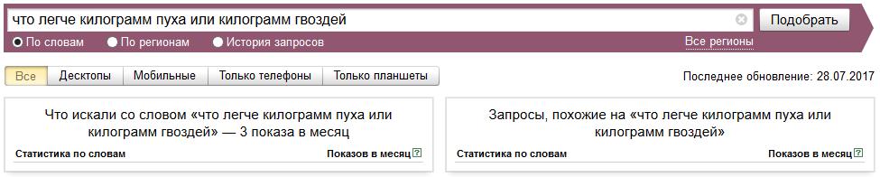 Самые дурацкие запросы в Яндексе