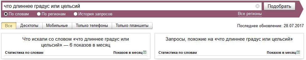 Глупые запросы в Яндексе